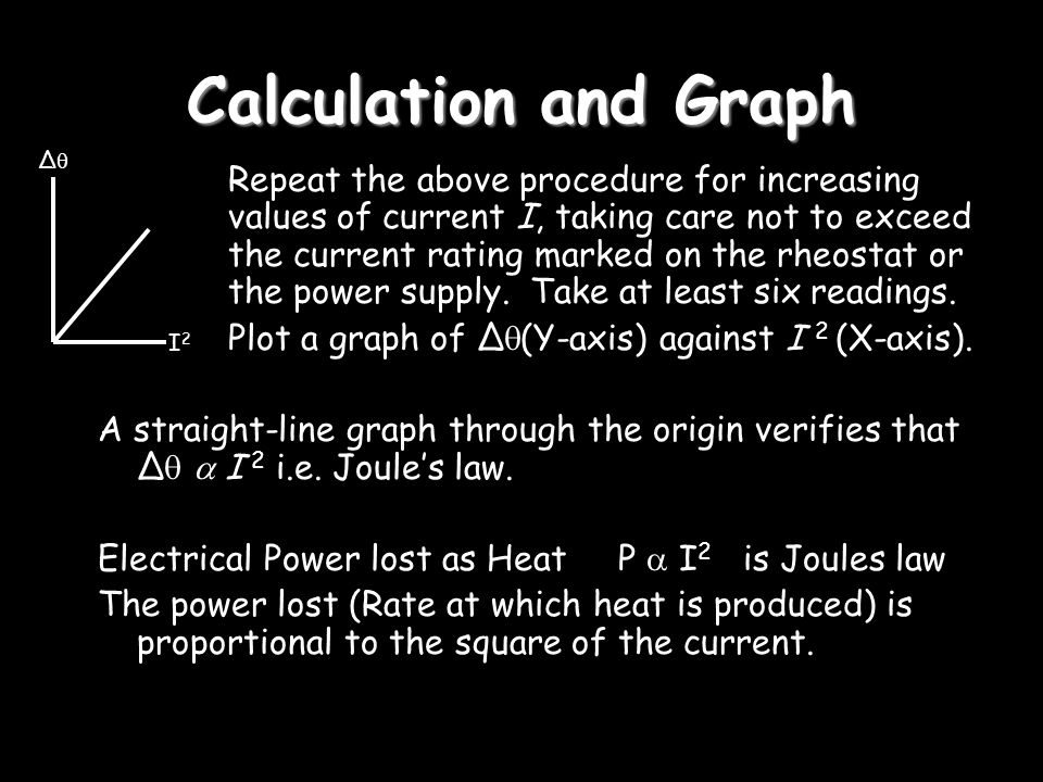 Calculation and Graph Plot a graph of ∆(Y-axis) against I 2 (X-axis).
