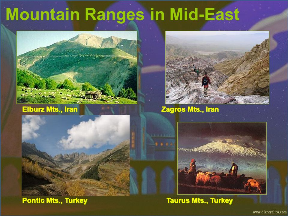 Mountain Ranges in Mid-East
