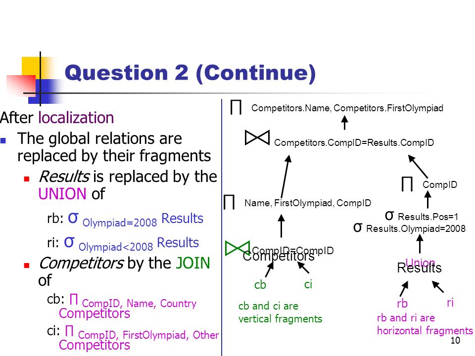 Question 2 (Continue) ∏ Competitors.Name, Competitors.FirstOlympiad