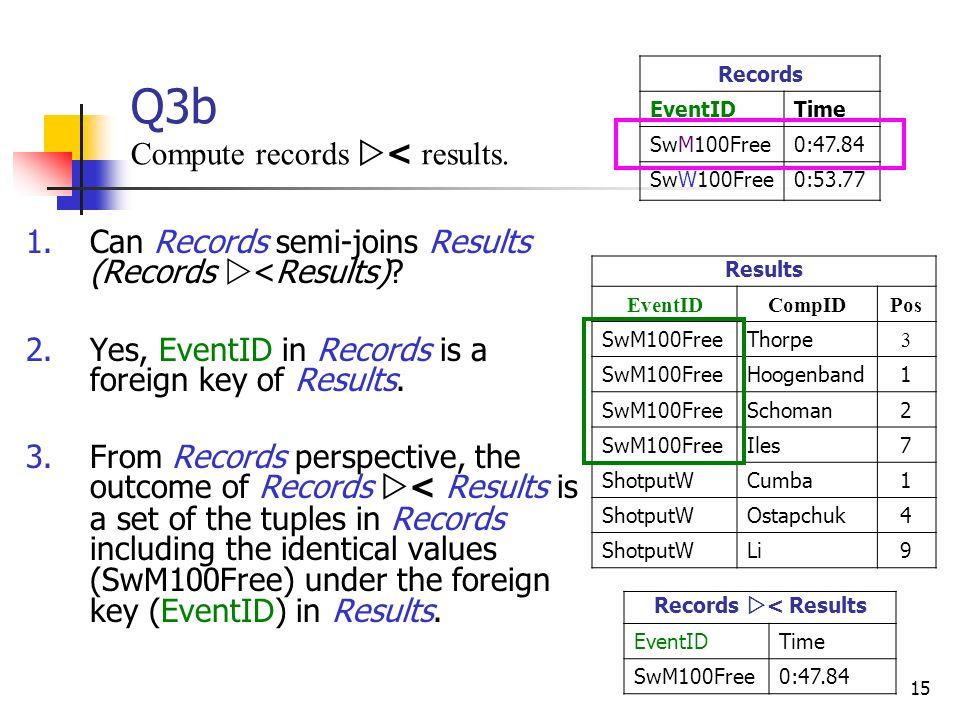 Q3b Compute records < results.