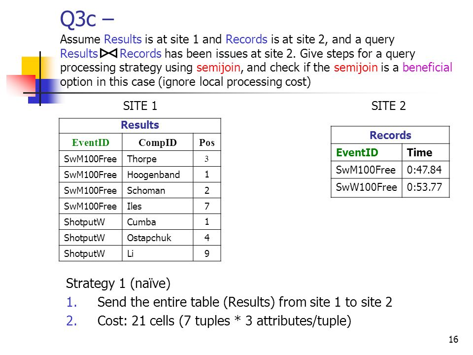Q3c – Assume Results is at site 1 and Records is at site 2, and a query Results Records has been issues at site 2. Give steps for a query processing strategy using semijoin, and check if the semijoin is a beneficial option in this case (ignore local processing cost)