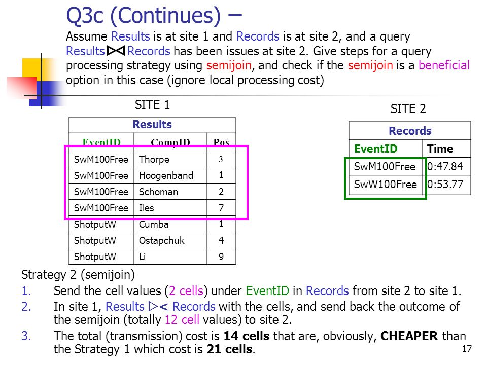 Q3c (Continues) – Assume Results is at site 1 and Records is at site 2, and a query Results Records has been issues at site 2. Give steps for a query processing strategy using semijoin, and check if the semijoin is a beneficial option in this case (ignore local processing cost)