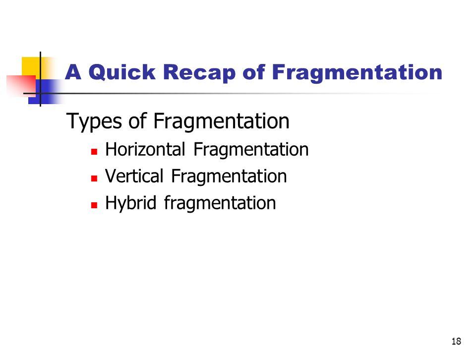 A Quick Recap of Fragmentation