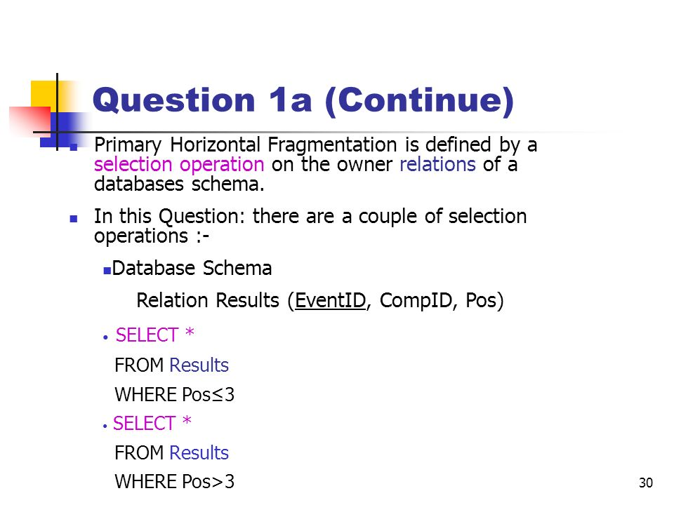 Question 1a (Continue) SELECT *