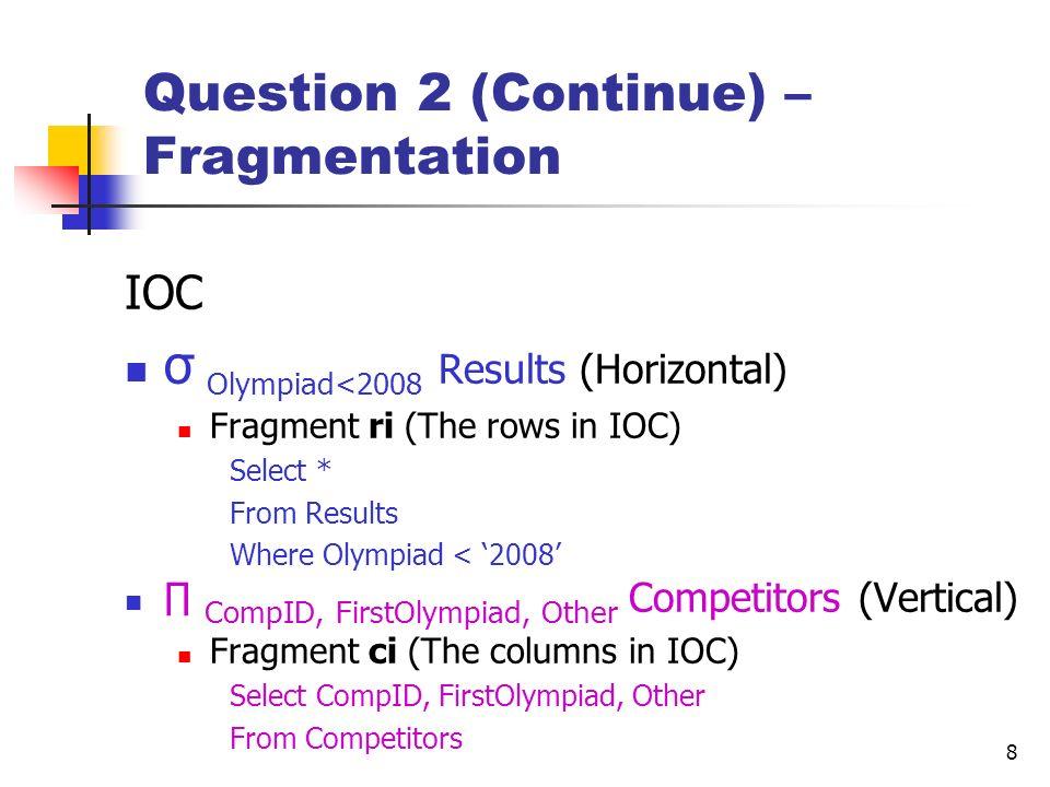 Question 2 (Continue) –Fragmentation