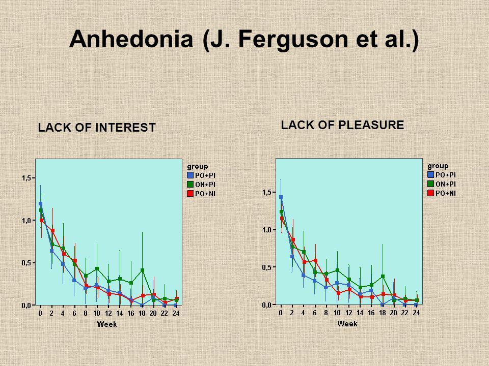 Anhedonia (J. Ferguson et al.)