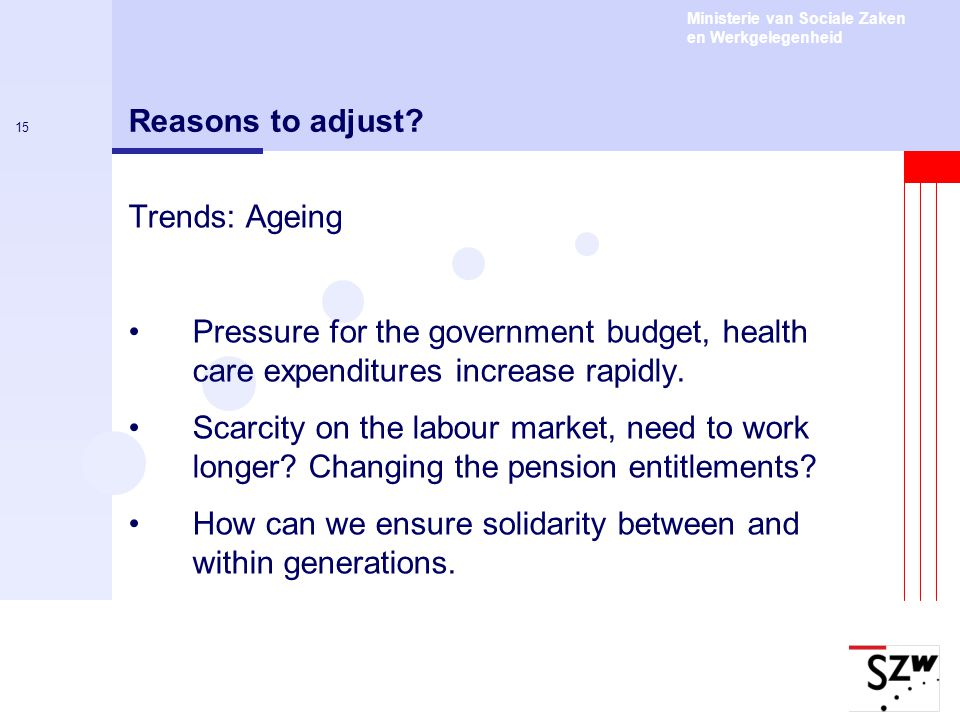 Reasons to adjust Trends: Ageing. Pressure for the government budget, health care expenditures increase rapidly.