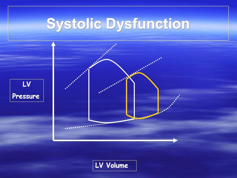 Systolic Dysfunction LV Pressure LV Volume