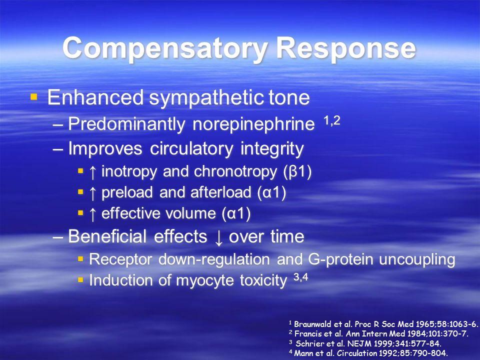 Compensatory Response