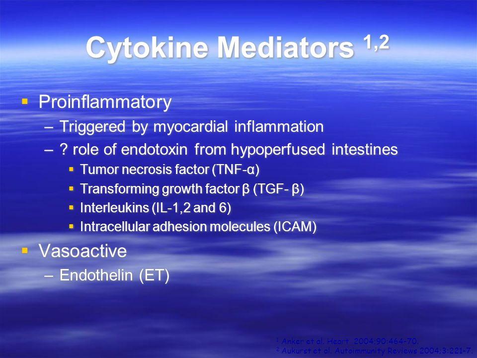 Cytokine Mediators 1,2 Proinflammatory Vasoactive