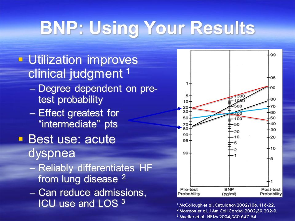 BNP: Using Your Results