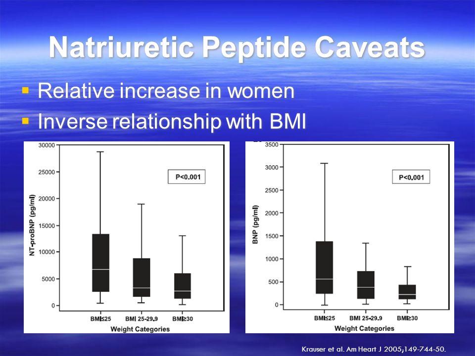 Natriuretic Peptide Caveats