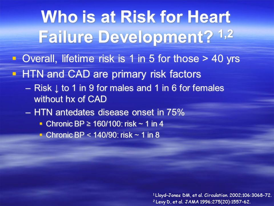 Who is at Risk for Heart Failure Development 1,2