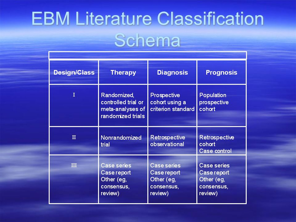 EBM Literature Classification Schema