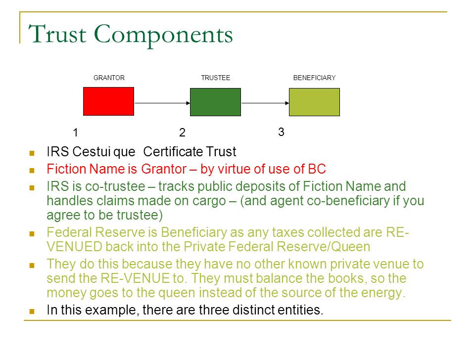 Trust Components IRS Cestui que Certificate Trust