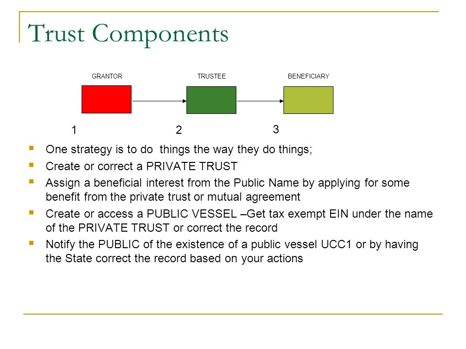 Trust Components GRANTOR. TRUSTEE. BENEFICIARY. 1. 2. 3. One strategy is to do things the way they do things;