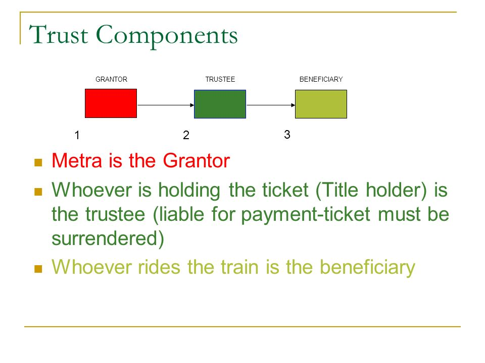 Trust Components Metra is the Grantor