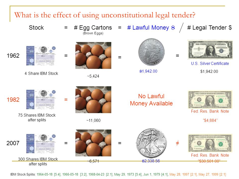 What is the effect of using unconstitutional legal tender