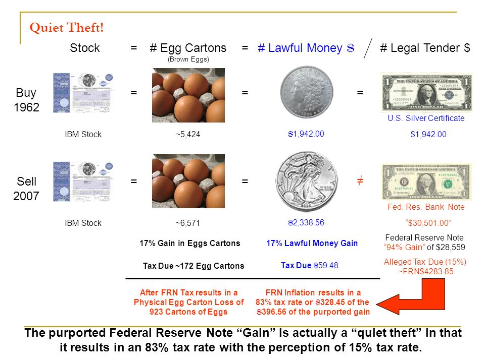 Quiet Theft! Stock = # Egg Cartons = # Lawful Money $ =