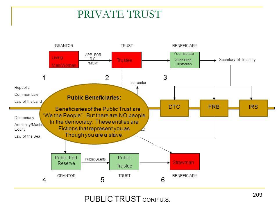 Public Beneficiaries: