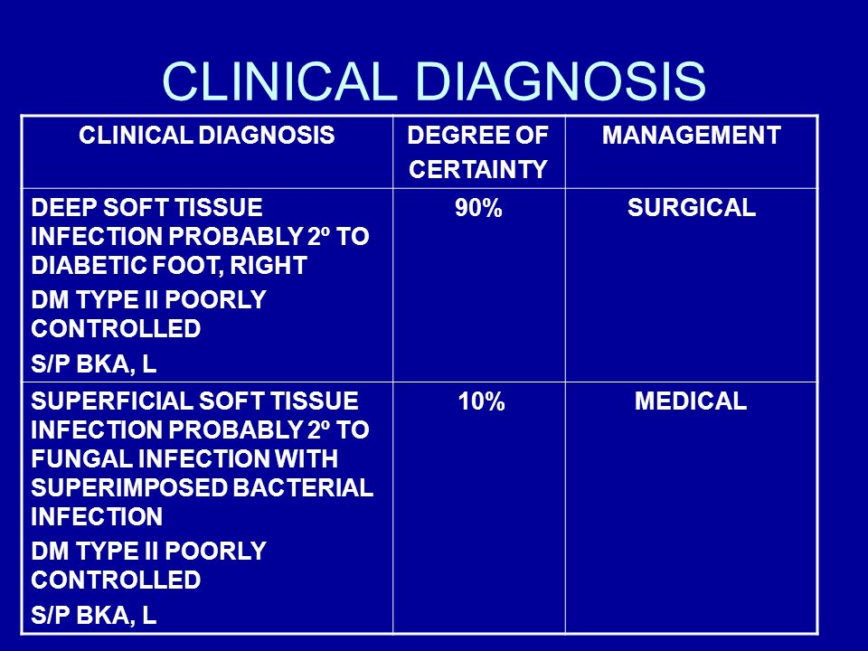 CLINICAL DIAGNOSIS CLINICAL DIAGNOSIS DEGREE OF CERTAINTY MANAGEMENT