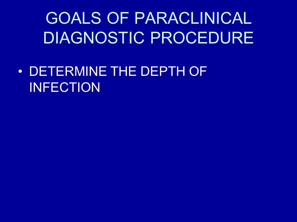 GOALS OF PARACLINICAL DIAGNOSTIC PROCEDURE