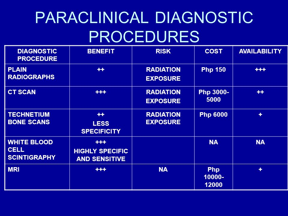 PARACLINICAL DIAGNOSTIC PROCEDURES