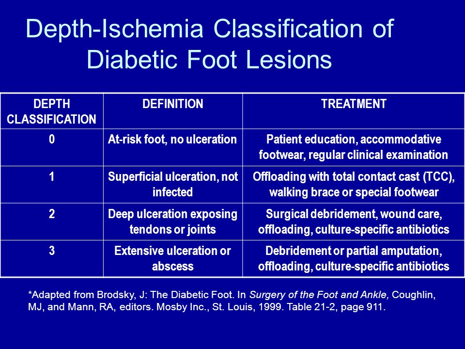 Depth-Ischemia Classification of Diabetic Foot Lesions