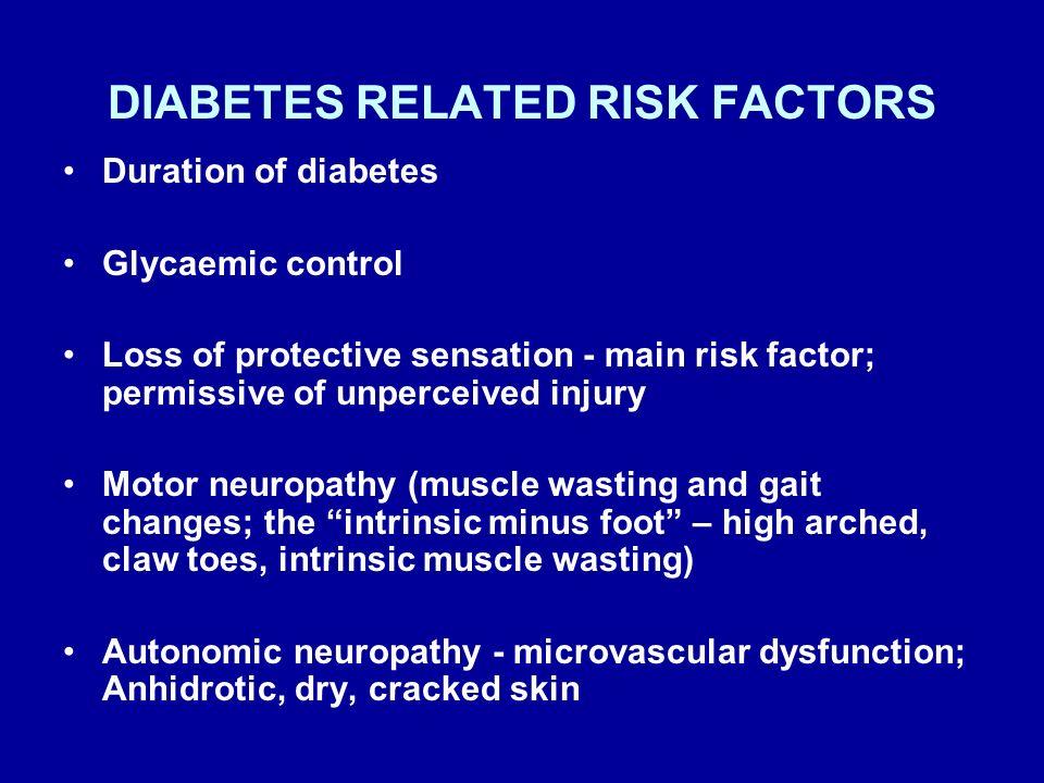 DIABETES RELATED RISK FACTORS