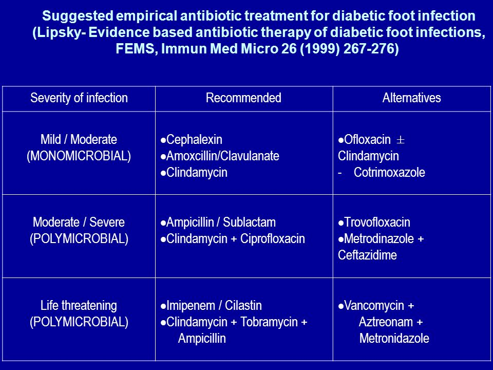 Suggested empirical antibiotic treatment for diabetic foot infection (Lipsky- Evidence based antibiotic therapy of diabetic foot infections, FEMS, Immun Med Micro 26 (1999) 267-276)