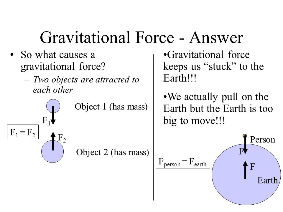 Gravitational Force - Answer
