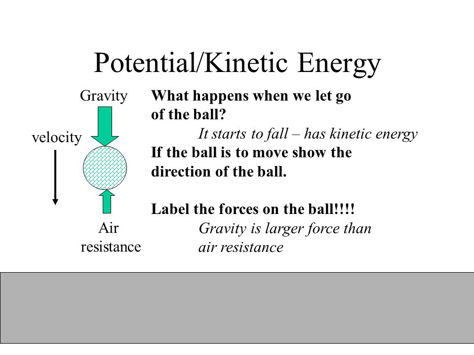 Potential/Kinetic Energy