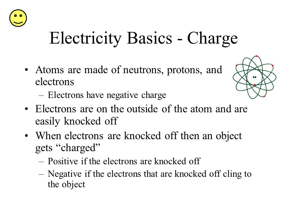 Electricity Basics - Charge