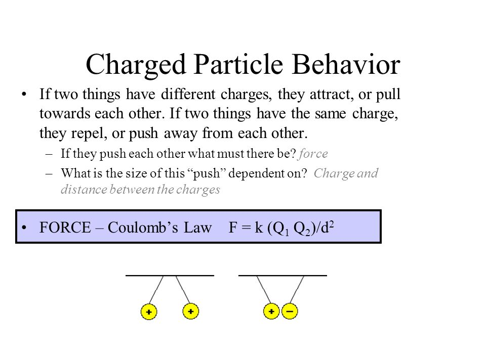 Charged Particle Behavior