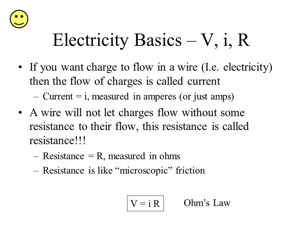 Electricity Basics – V, i, R