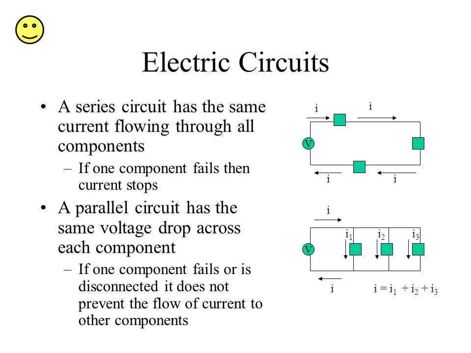 Electric Circuits A series circuit has the same current flowing through all components. If one component fails then current stops.