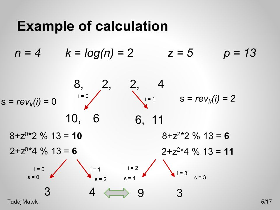 Example: fast multiplication