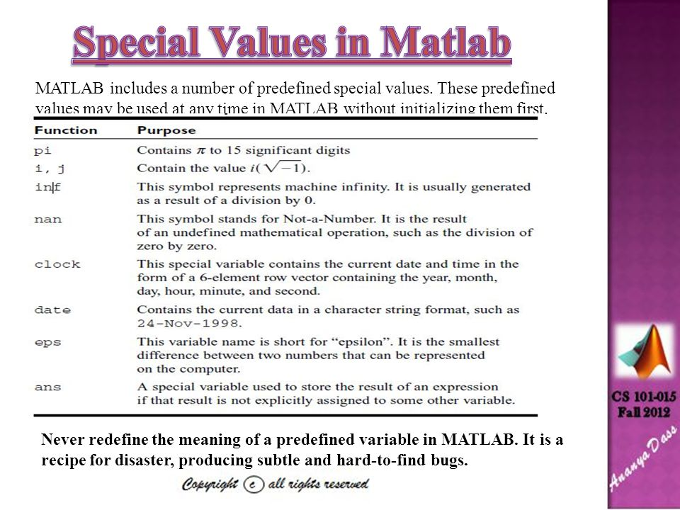 Special Values in Matlab