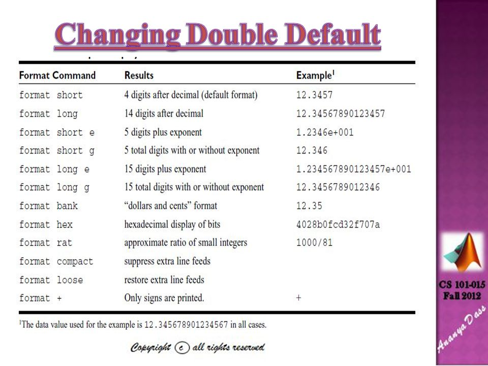 Changing Double Default Format