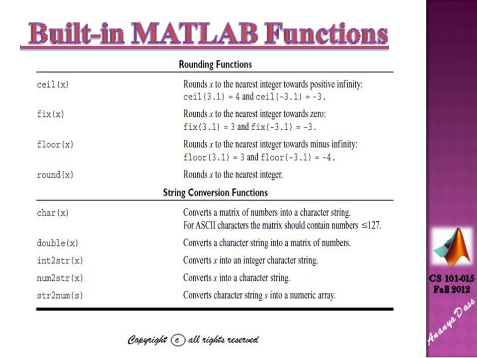 Built-in MATLAB Functions