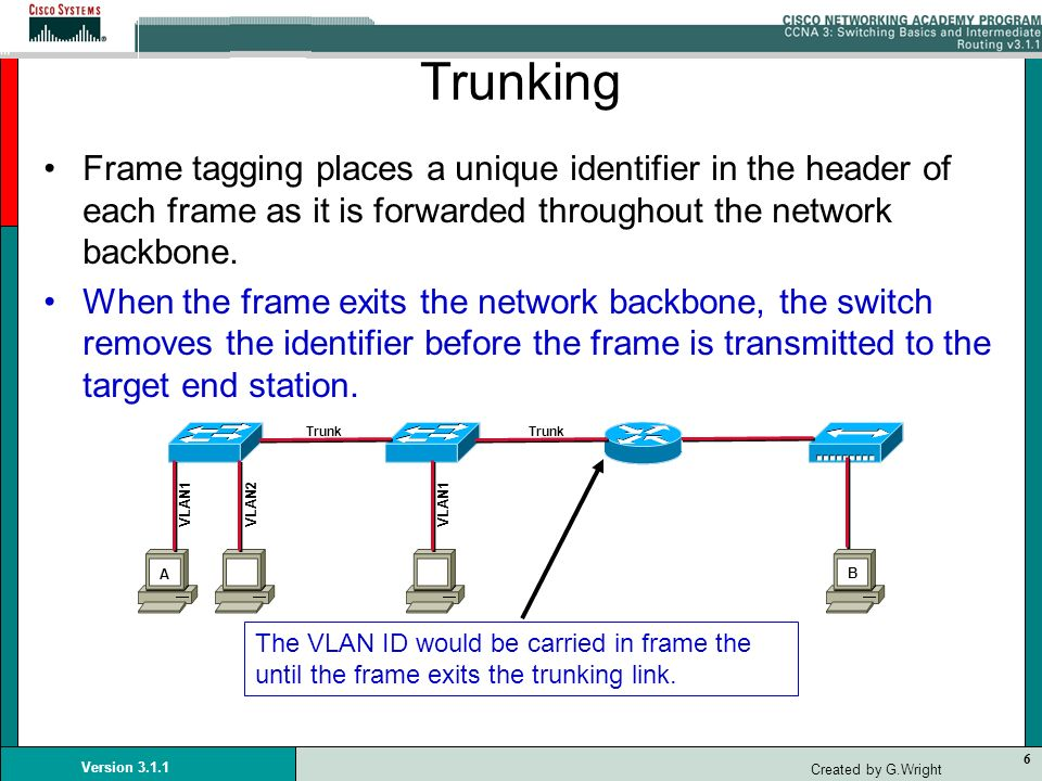 Trunking Frame tagging places a unique identifier in the header of each frame as it is forwarded throughout the network backbone.