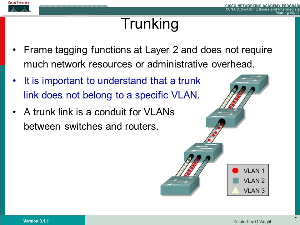 Trunking Frame tagging functions at Layer 2 and does not require much network resources or administrative overhead.