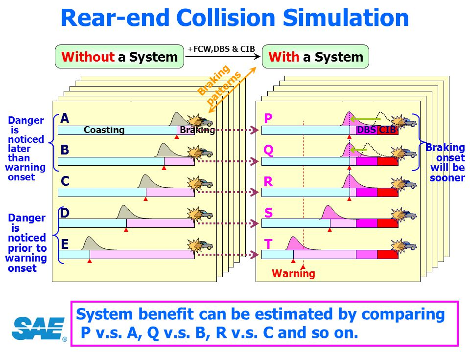 Rear-end Collision Simulation