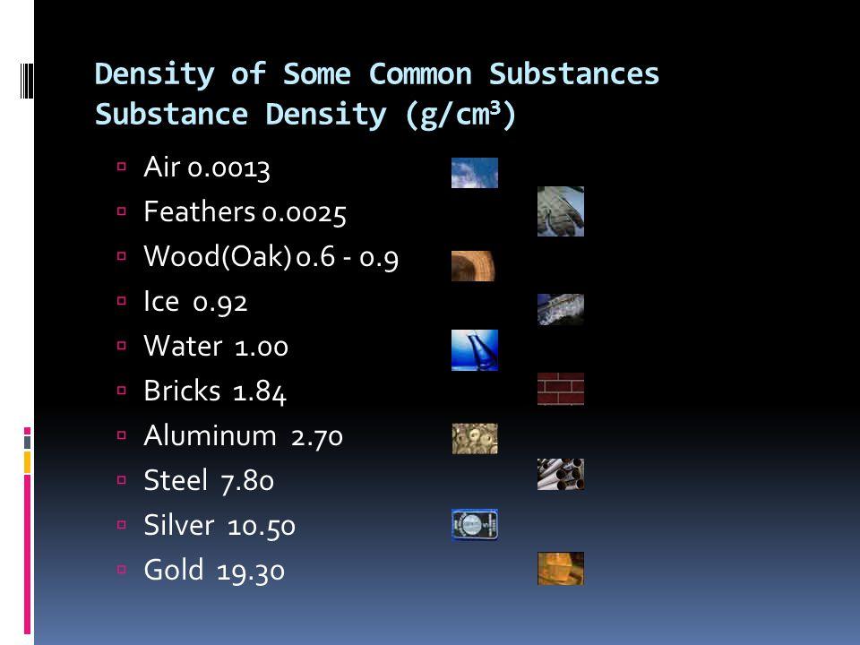 Density of Some Common Substances Substance Density (g/cm3)
