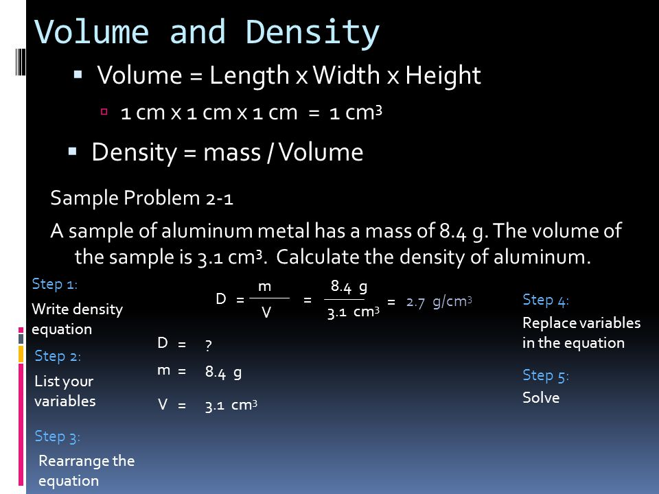 Volume and Density Volume = Length x Width x Height