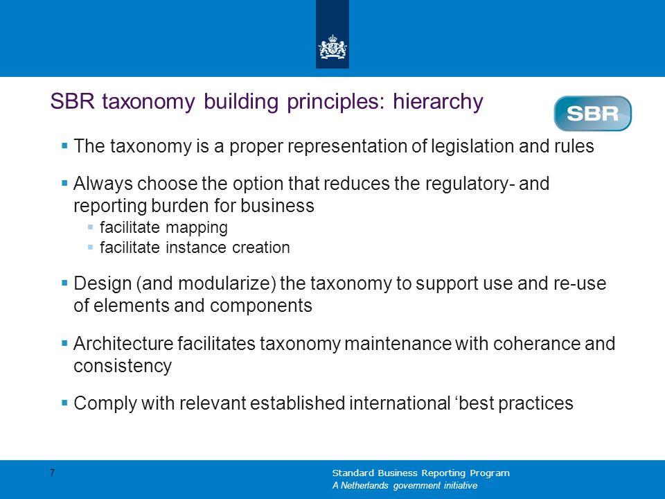 SBR taxonomy building principles: hierarchy