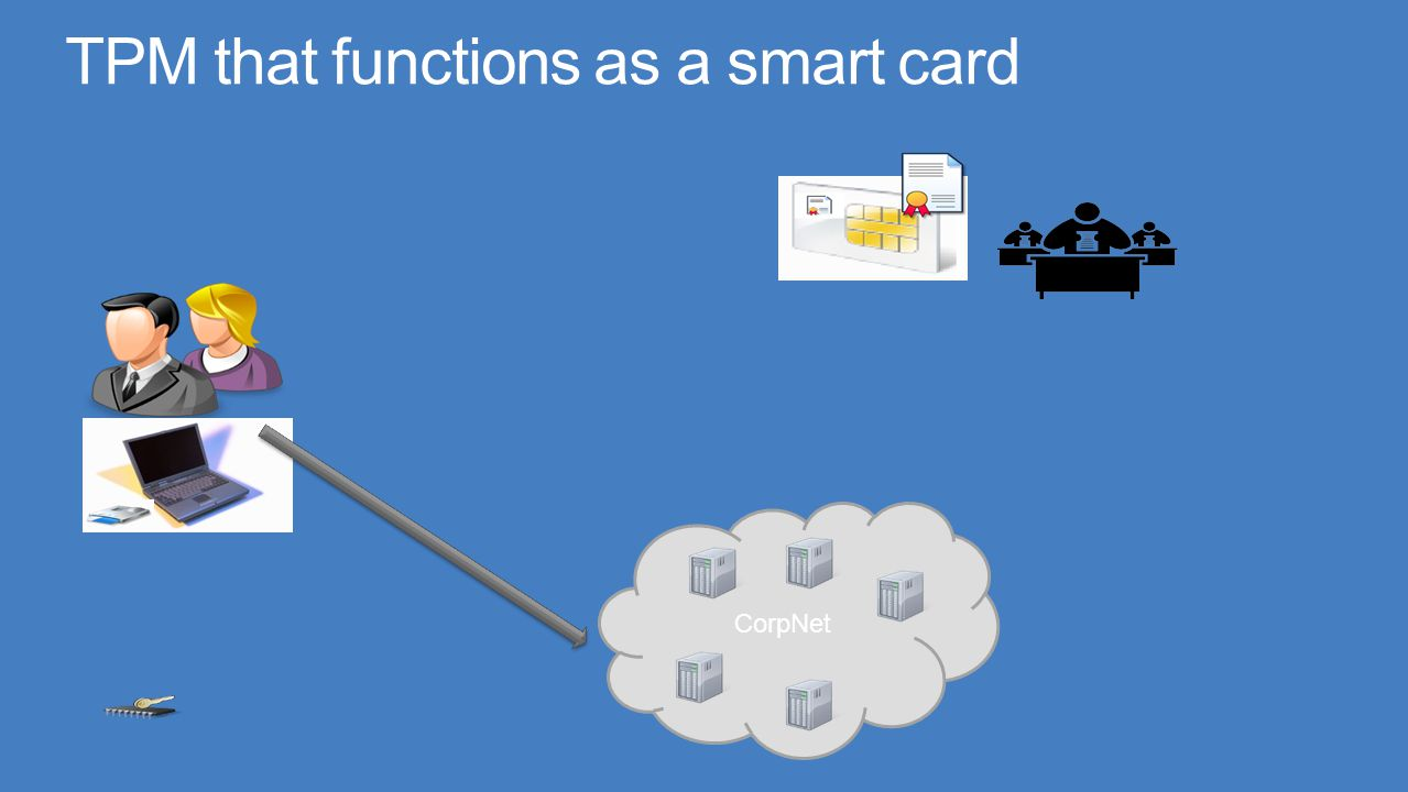 TPM that functions as a smart card