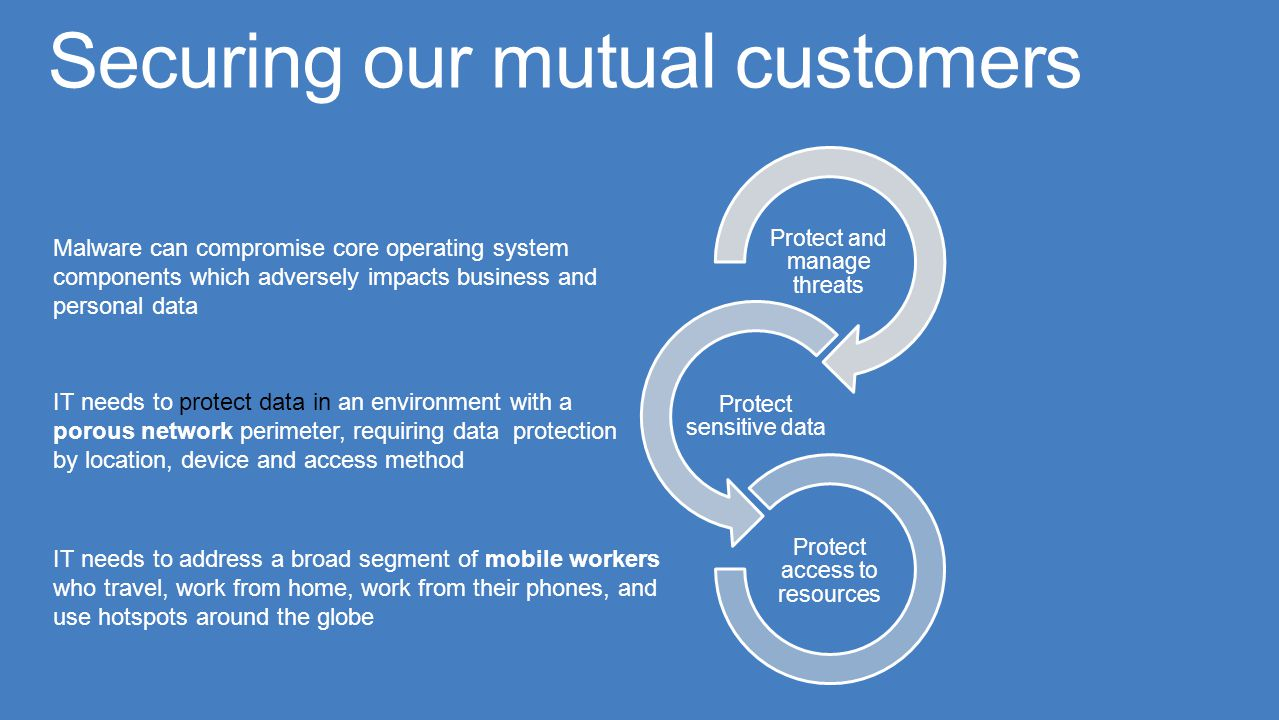 Securing our mutual customers