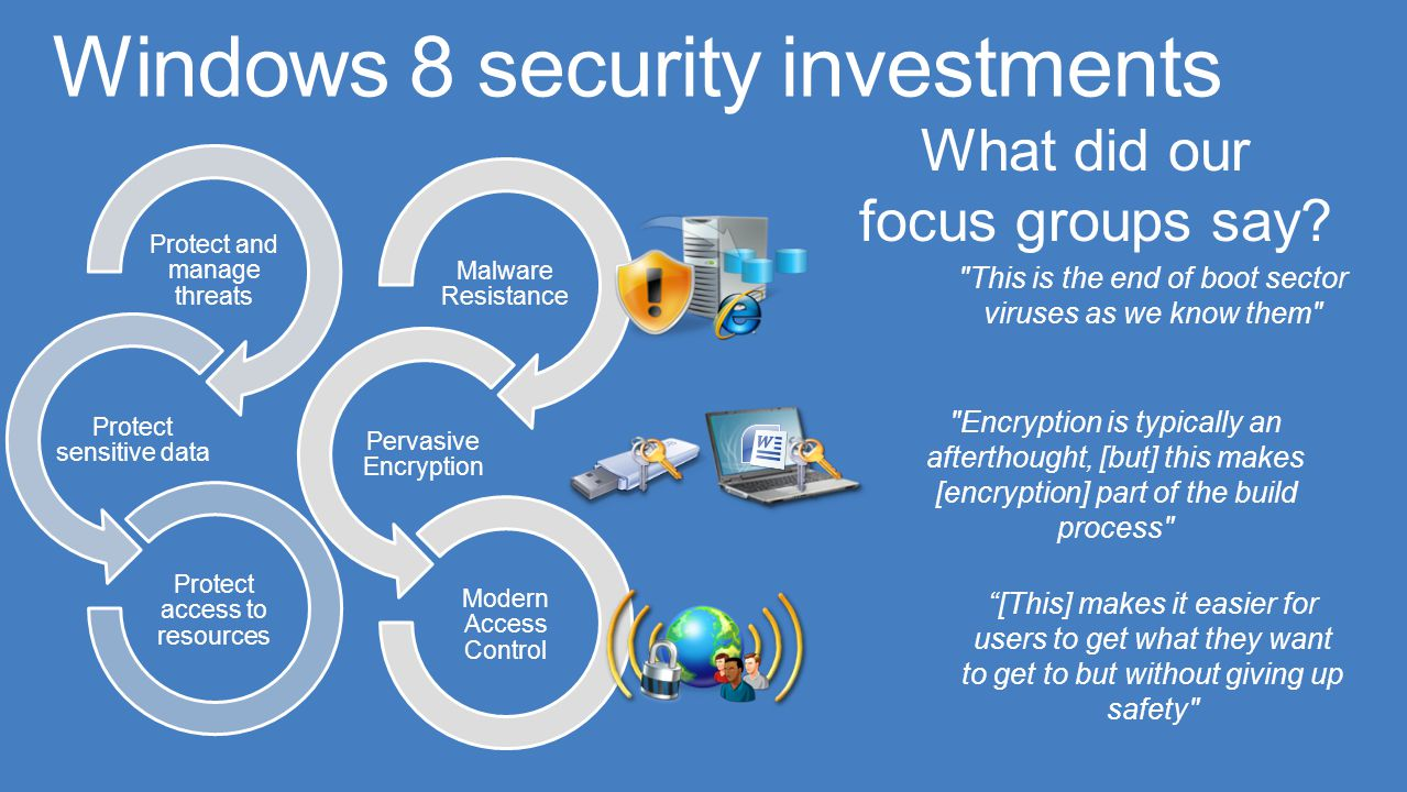 Windows 8 security investments