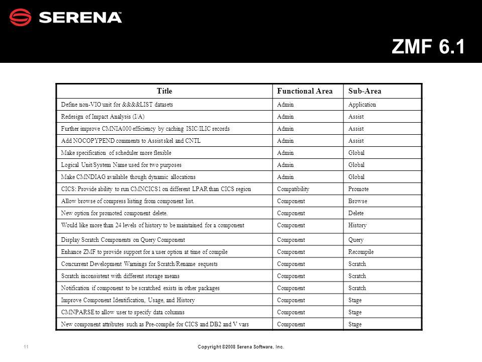 ZMF 6.1 Title Functional Area Sub-Area